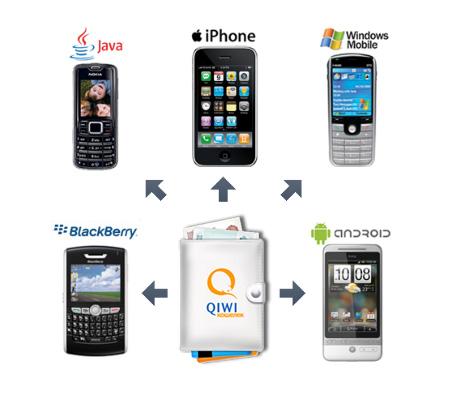 Qiwi скачать на телефон
